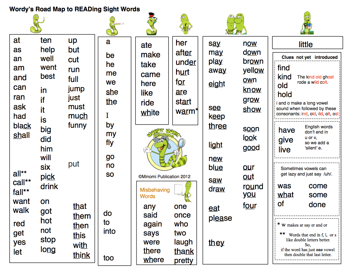 sight word road map